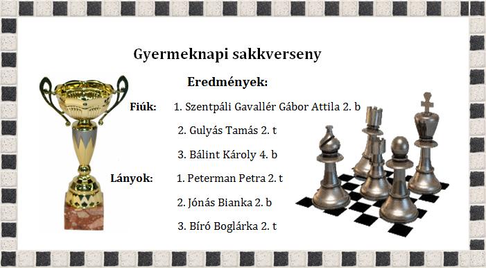eredmény sakk